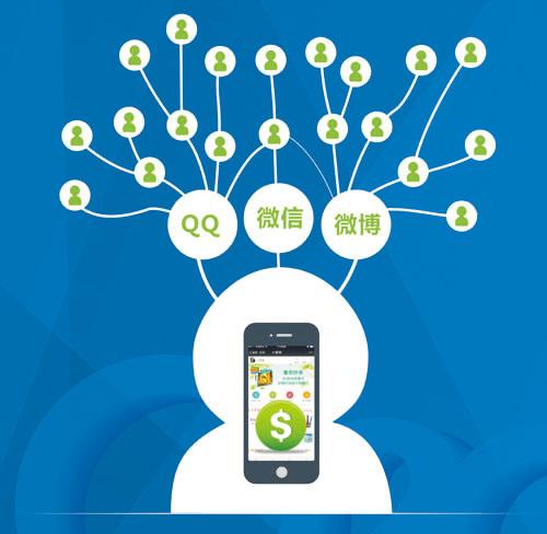 大商创社交电商系统有哪些功能?