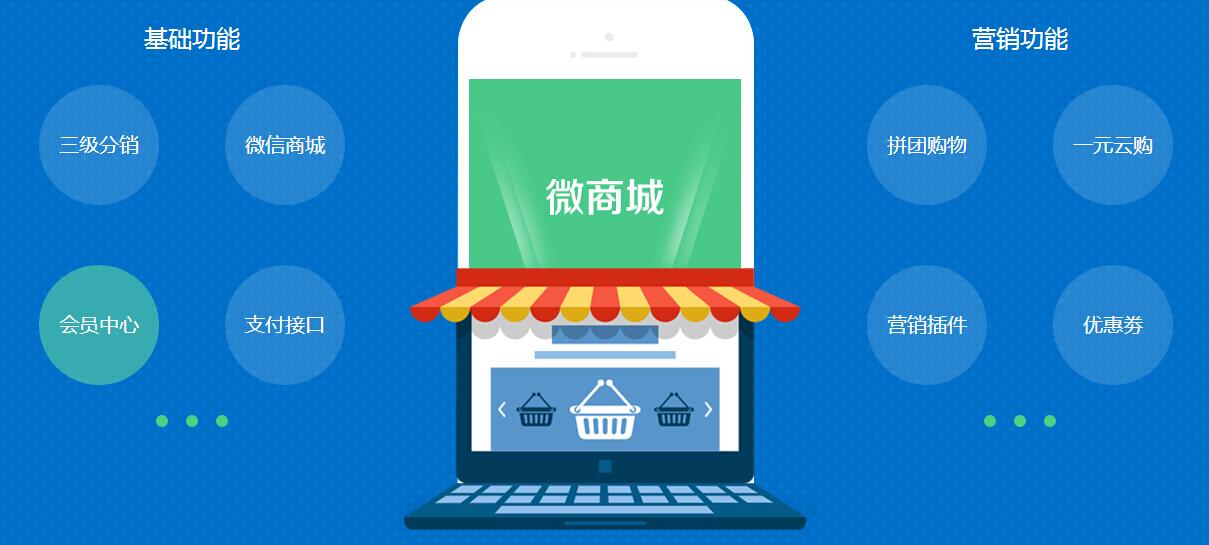 购物商城系统开发流程分析
